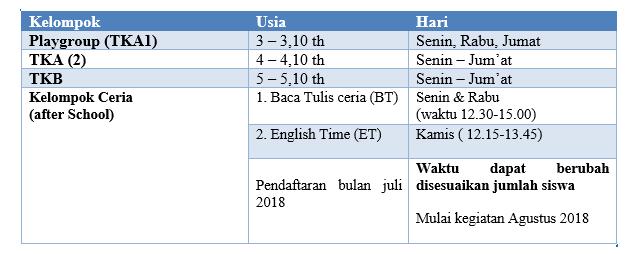 Jadwal Bermain